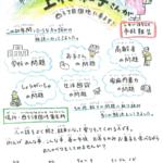 2019年3月16日(土)市政報告のお知らせ